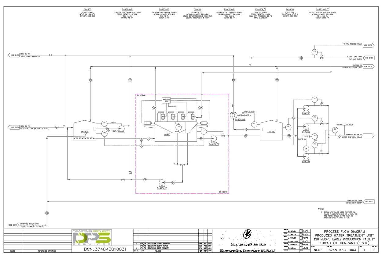 Drafting Projects Services Process Flow Diagram Pfd Diagramspfd